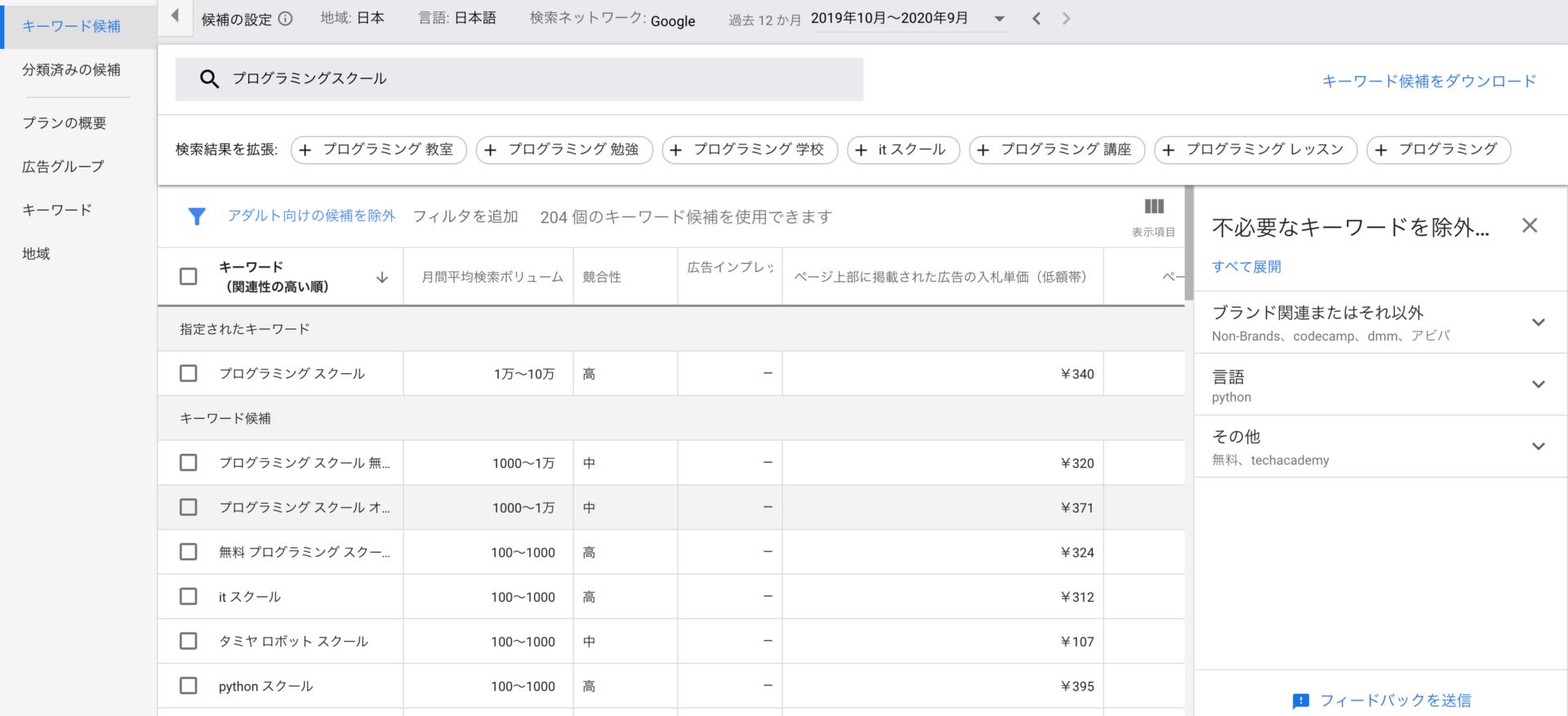 キーワードプランナー webライティング  記事構成